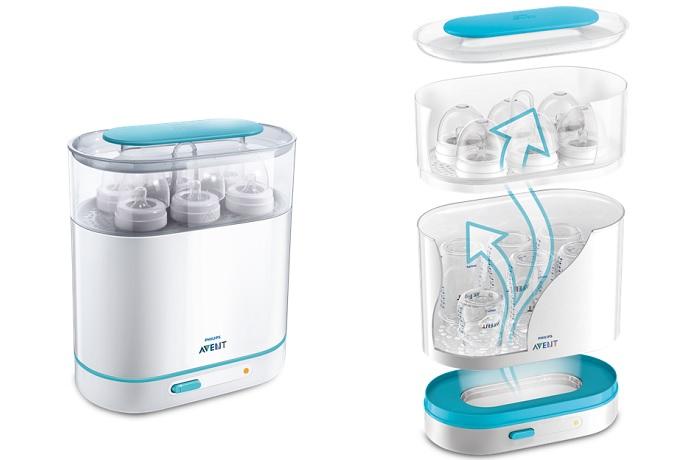 máy tiệt trùng bình sữa bằng hơi nước
